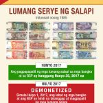 BSP extends deadline for the exchange/replacement of old note series (NDS) at par with the new note series (NGC) until 30 June 2017