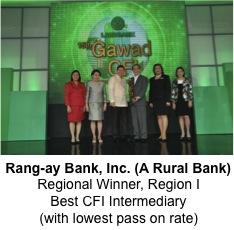 rangay-lbp